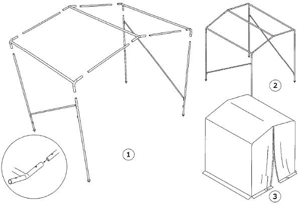 Welding tent Pvc M2 std.  sc 1 st  Klingstrand AB & Welding tent Pvc M2 std. - Klingstrand AB